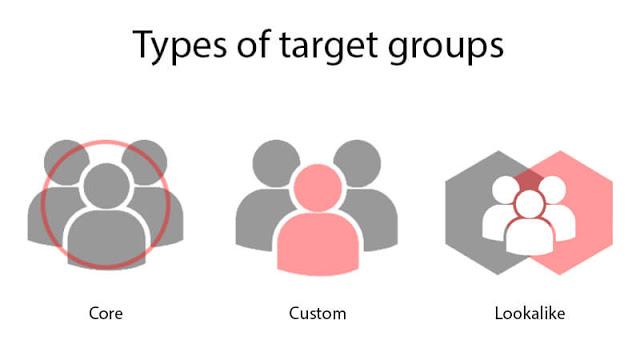 Mục tiêu khách hàng trong nhóm đối tượng
