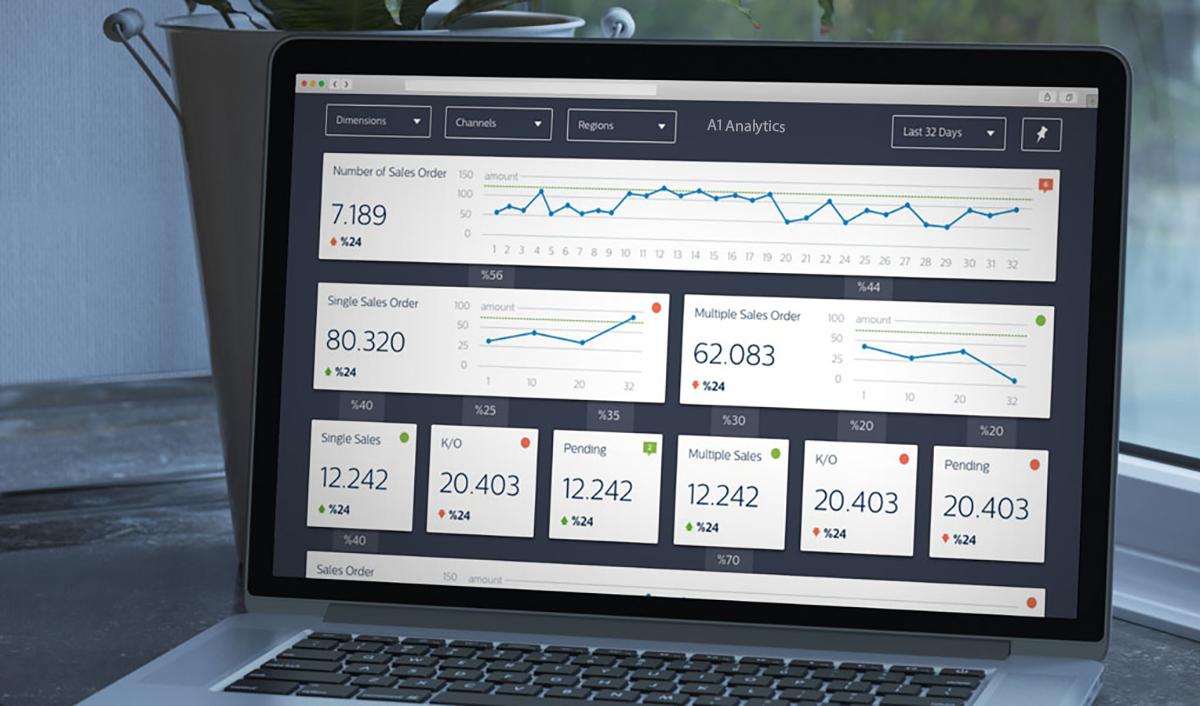 Bảng Dashboard A1 Analytics