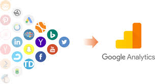 Google Analytics phân tích content marketing