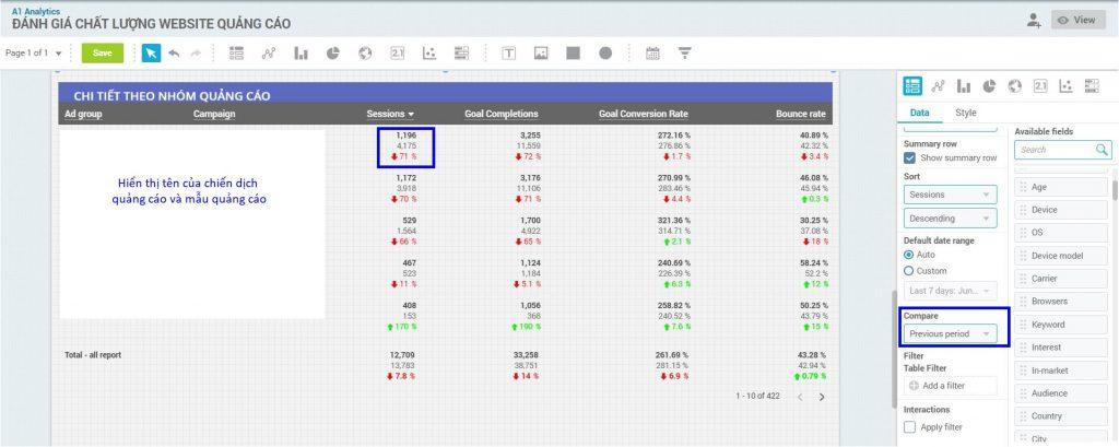 Tính năng so sánh Dashboard A1 Analytics