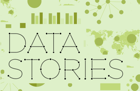 Câu chuyện dữ liệu A1digihub