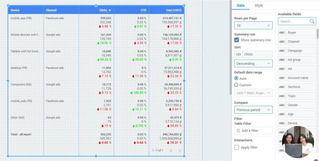 hướng dẫn tạo biểu đồ bảng trong A1 Analytics
