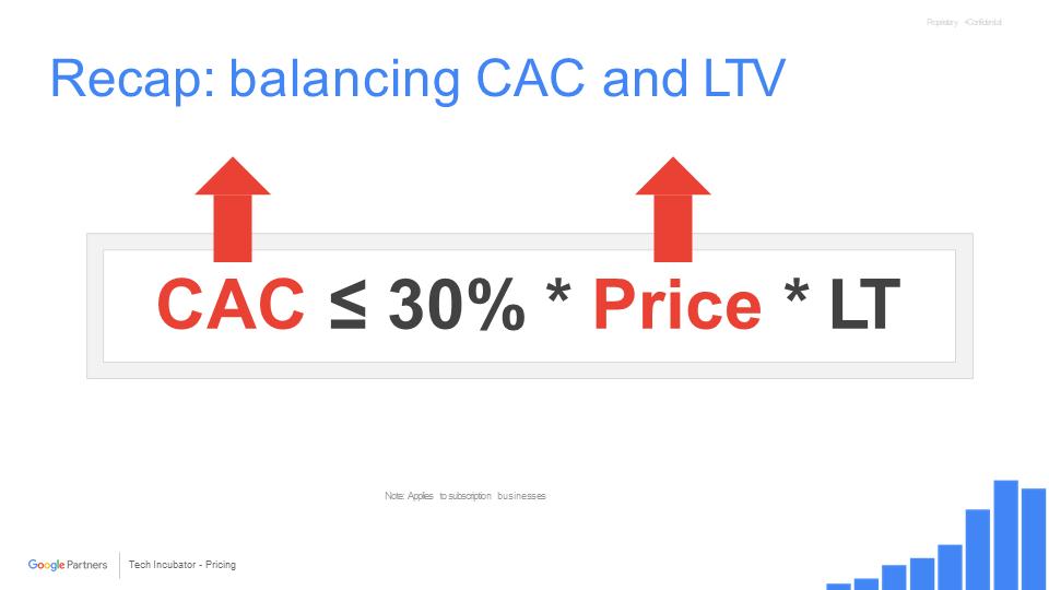 Cân bằng giữa CAC và LTV