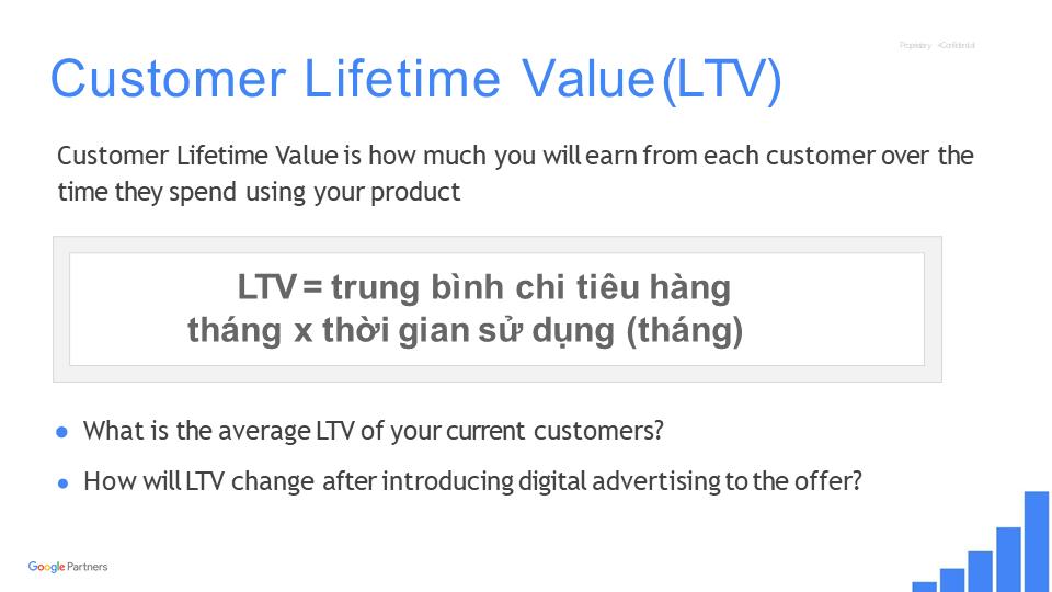 Công thức tính LTV