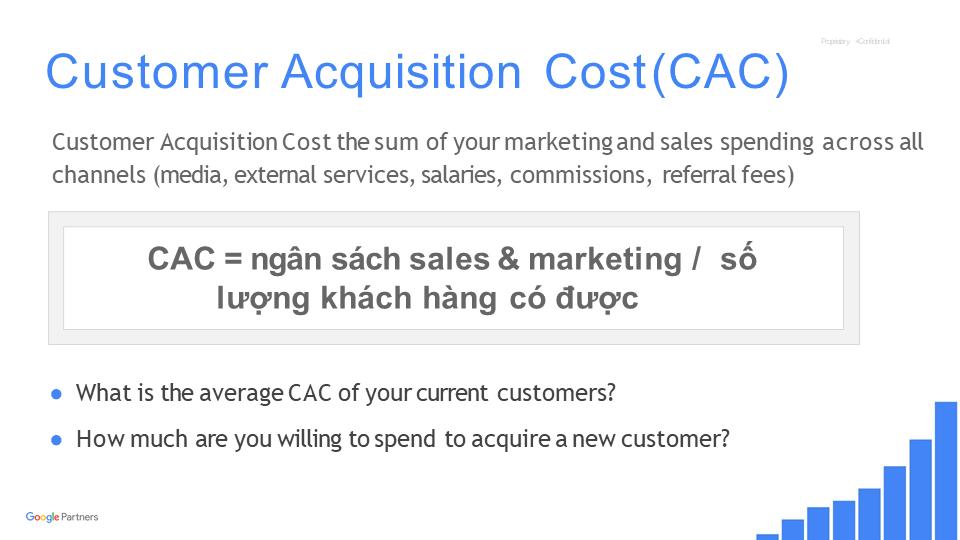 Công thức tính CAC