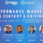 Performance Marketing Apps century & Driving ROI
