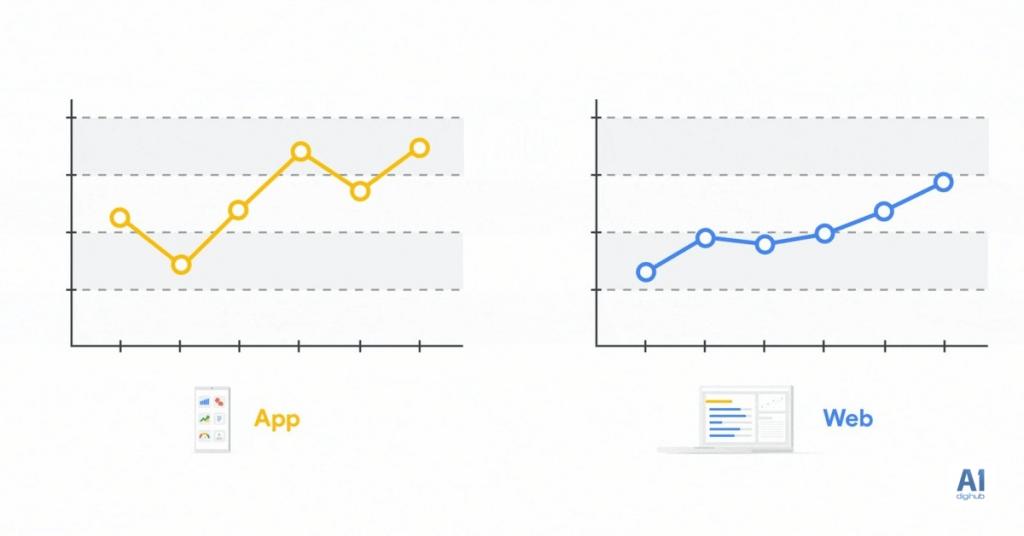 Phân-tích-App-và-website-Đồng-bộ-trên-Google-Analytics-2019-A1digihub