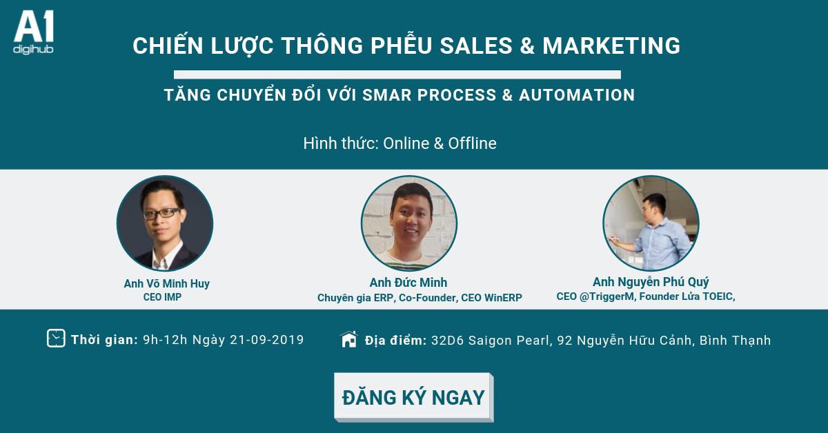 sale-marketing-process
