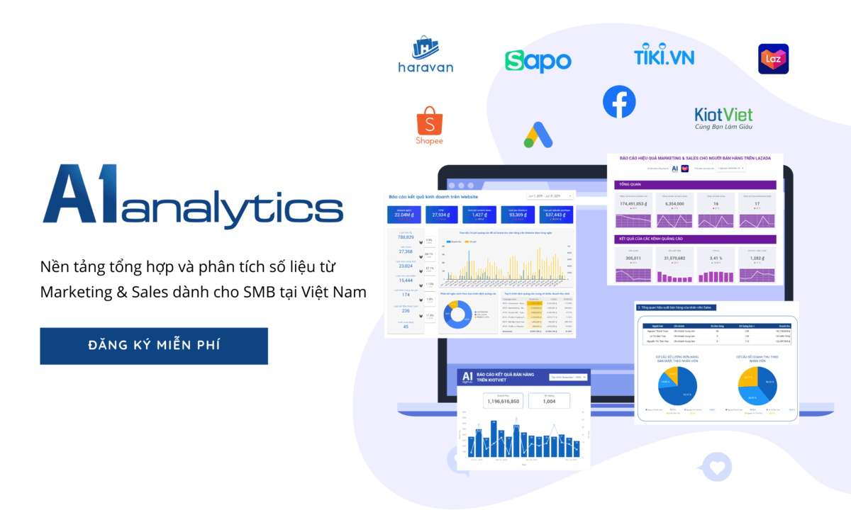 A1_Analytics popup