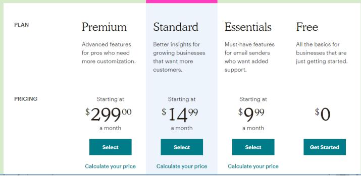 Bảng giá phần mềm email marketing mailchimp