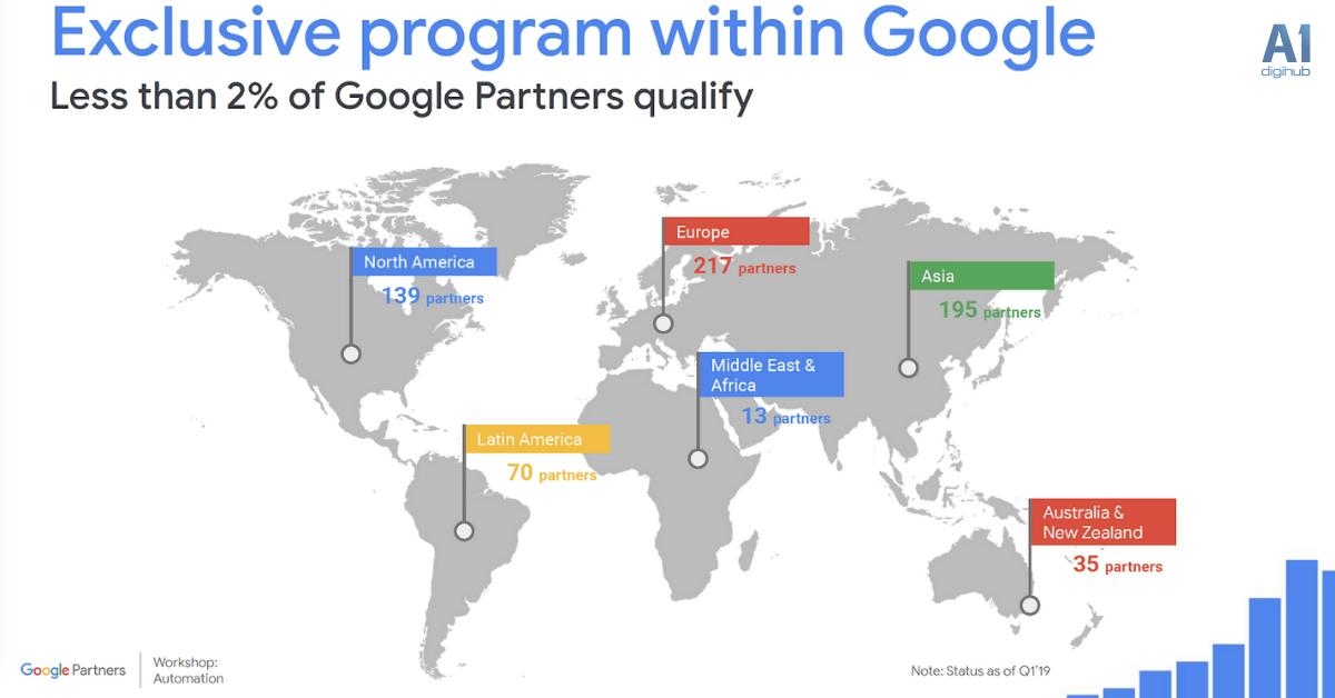 A1-digihub-Google-Partner-vietnam