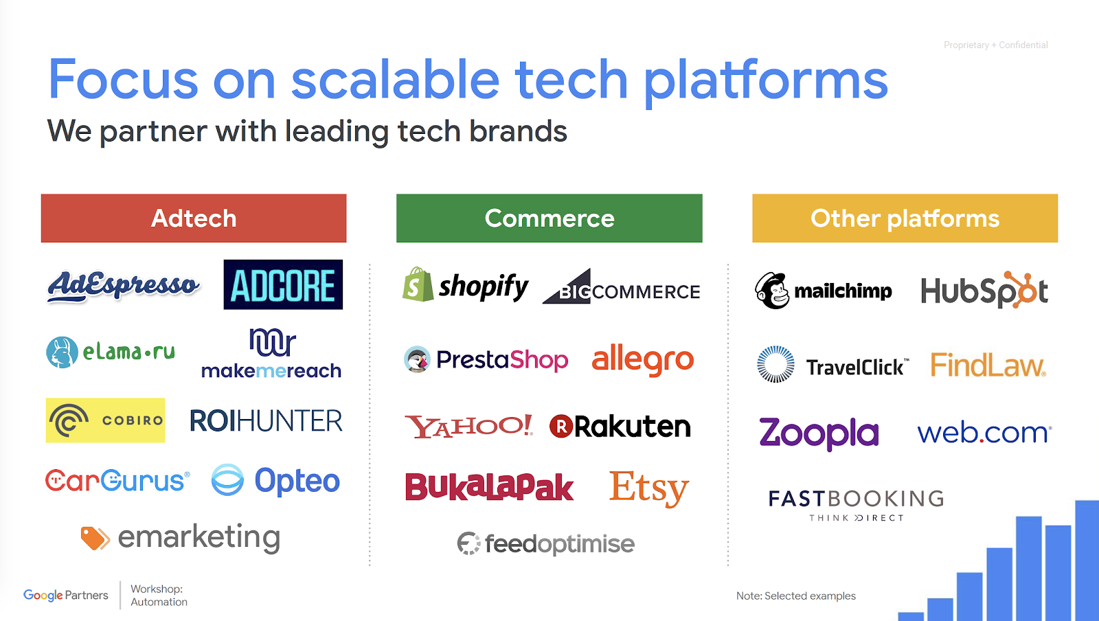 A1-digihub-Google-Partners