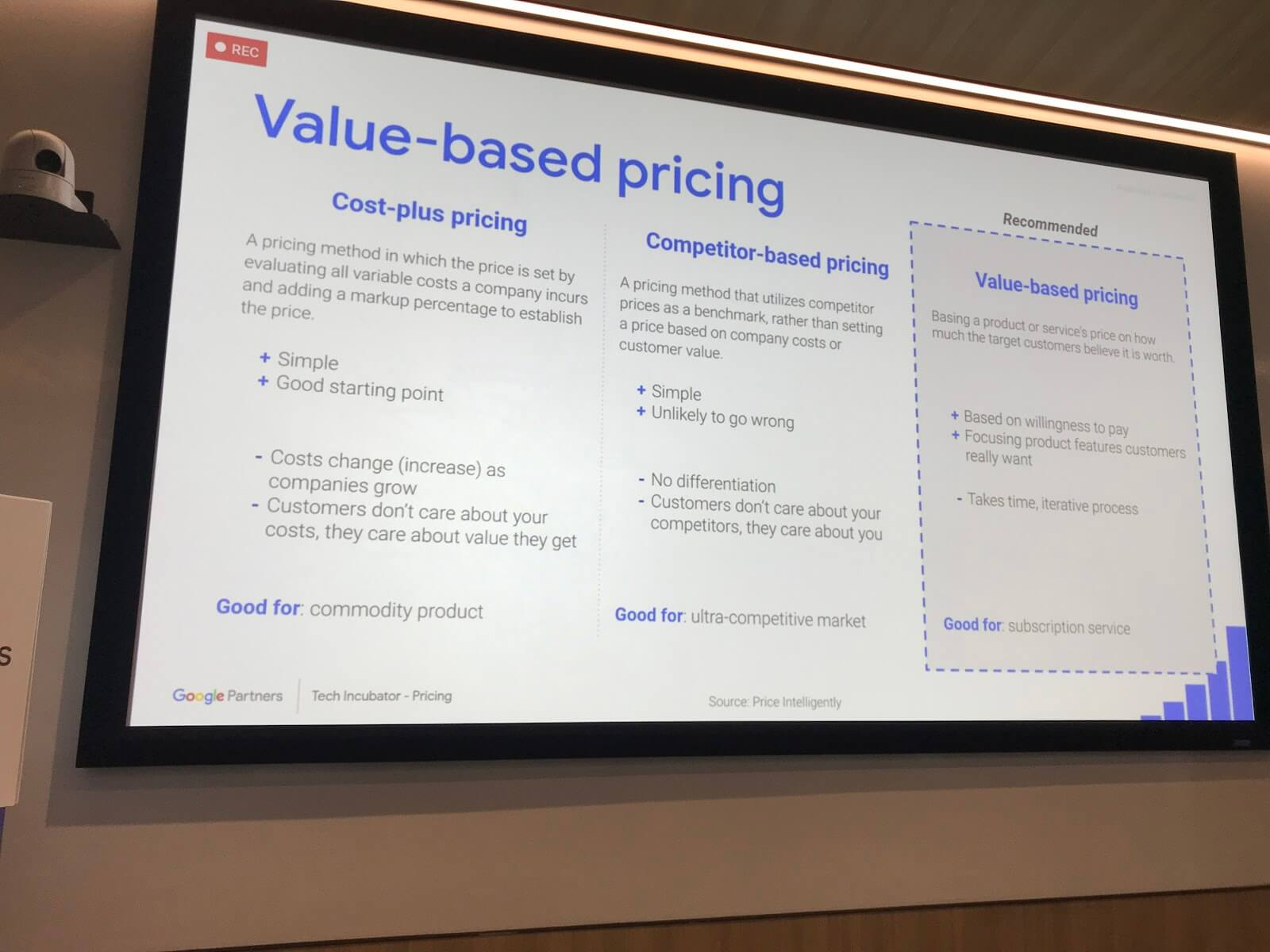định-giá-cho-sản-phẩm-với-google