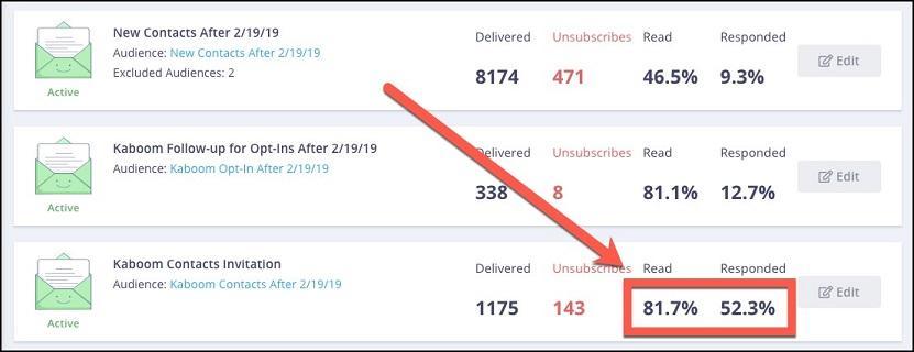 Các nhà Marketer giỏi thử nghiệm trước Email Marketing