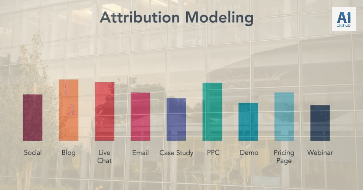 Attribution-Model