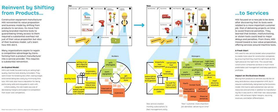 mô-hình-quản-trị-cấp-độ-quản-lý