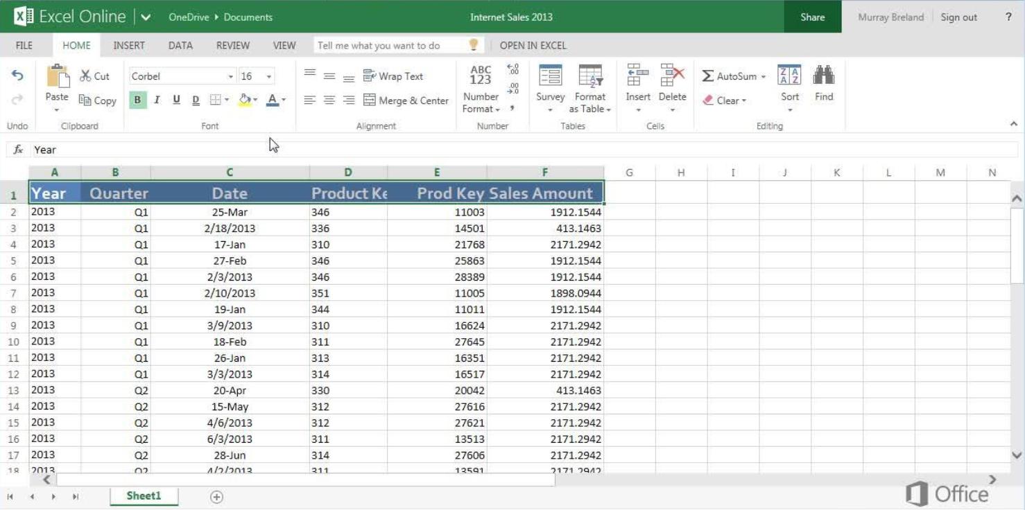 Microsoft Excel trực tuyến thay thế excel