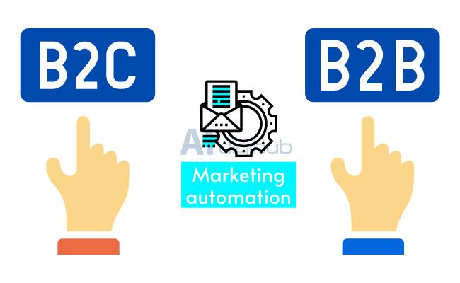 marketing automation trong b2b và b2c